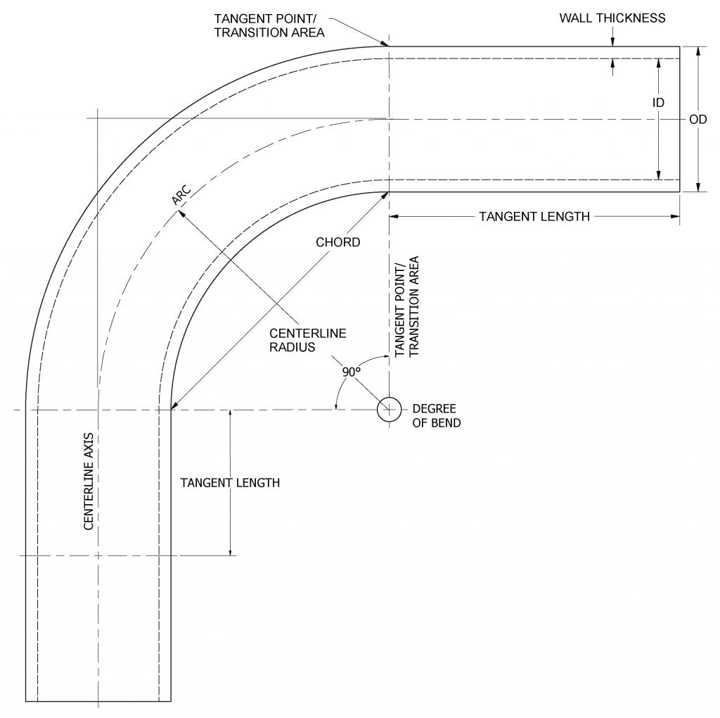 BEND_DIAGRAM 1024x1020 plumbing diagram pdf wiring diagrams longlifeenergyenzymes com plumbing diagram for bathtub at gsmx.co